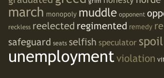 Worthäufigkeit in Ansprachen durch Schriftgröße visualisier: Unemployment